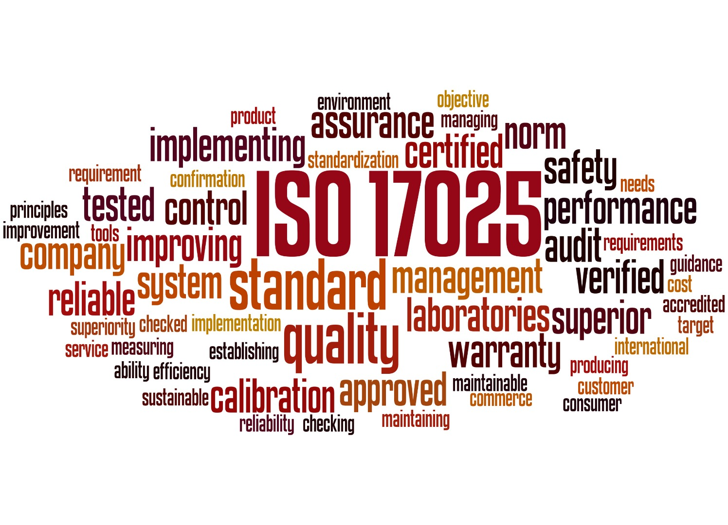 ISO 17025:2017 Overview